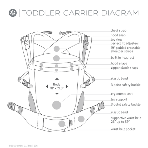 beco-toddler-carrier-specifications-large-1024x1024.png